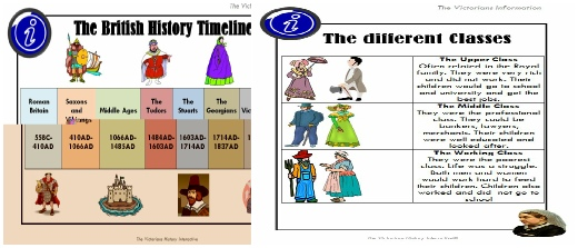 using primary school history interactive